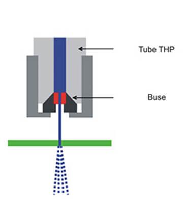 presse-hydroformage